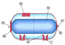 Как работает мембранный бак?